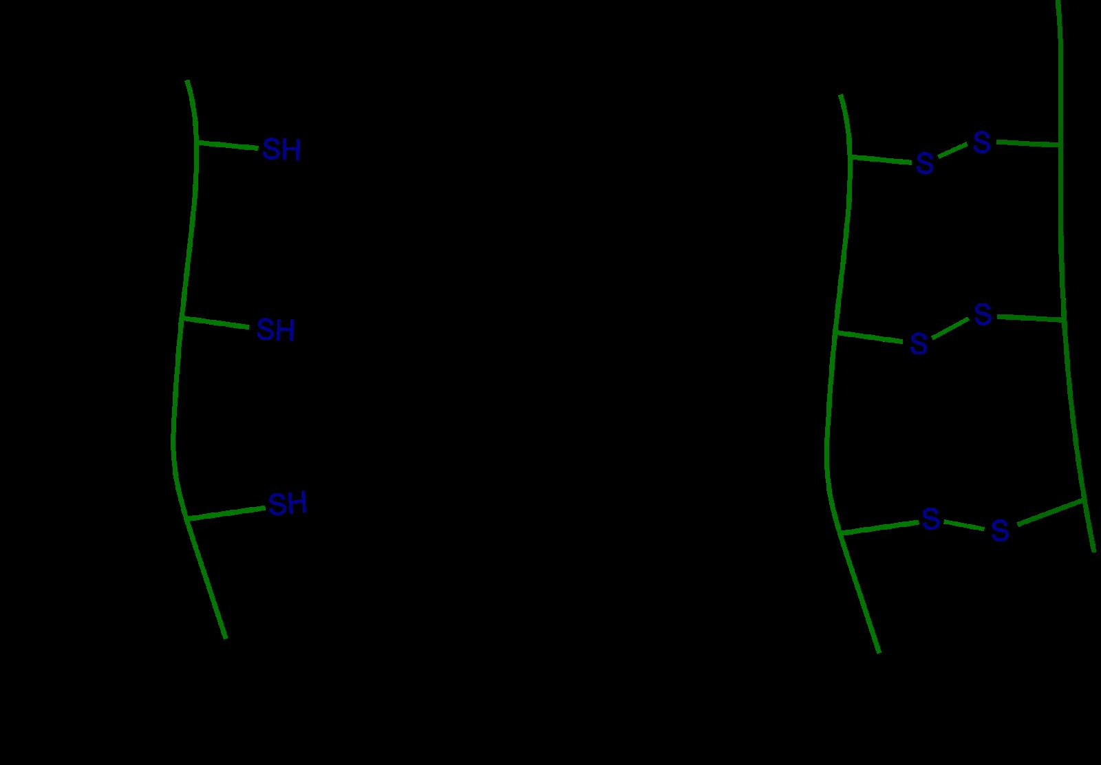 spectroscopic methods of steroid analysis