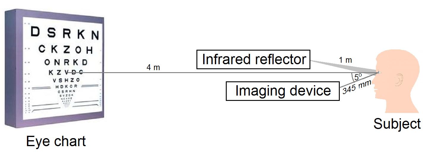 a látásélesség vizsgálatának eljárása mi javíthatja a látáslátást